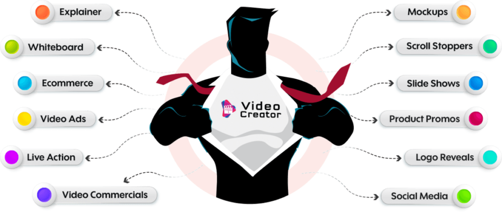 VideoCreator Review - Features